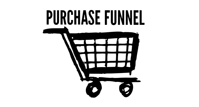 purchase-funnel